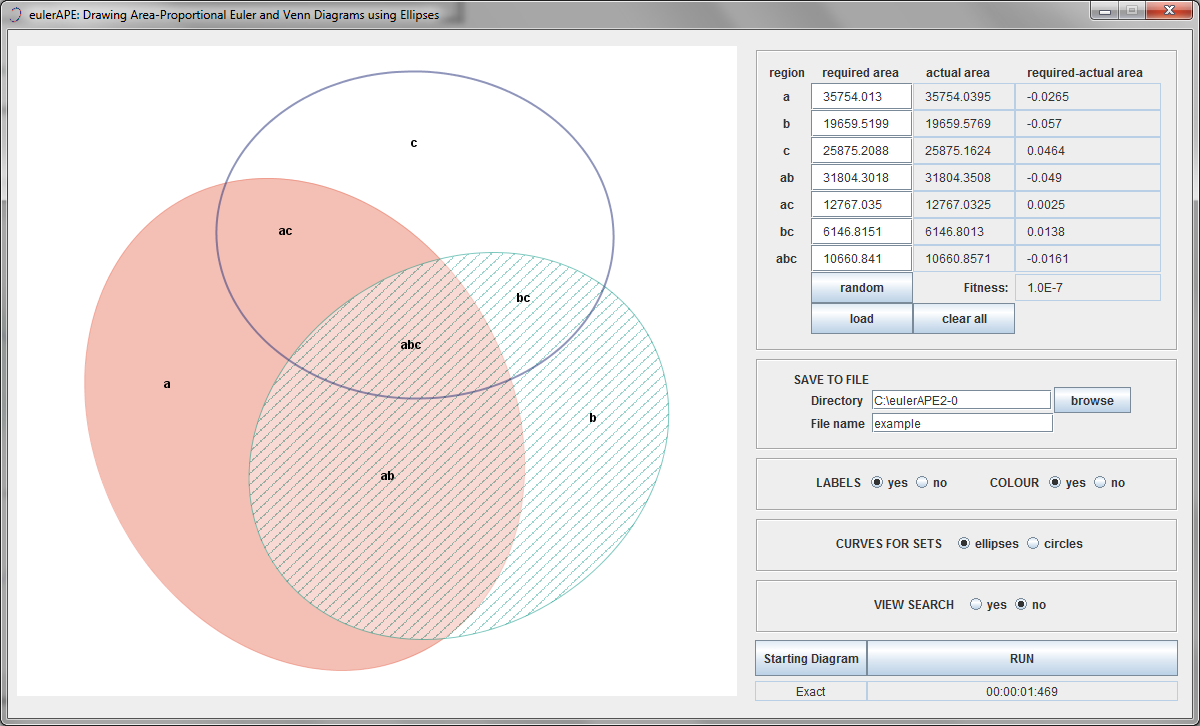 Eulerape drawing area proportional euler and venn diagrams using at ccuart Choice Image